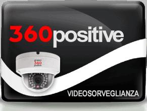 Videosorveglianza per comuni, aziende e privati